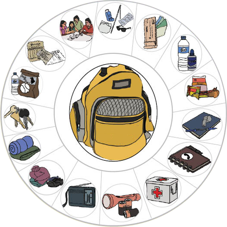 Be smart prepared planning. Emergency clipart emergency backpack