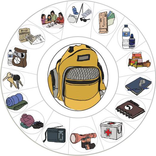 Earthquake clipart emergency bag. Be smart prepared planning