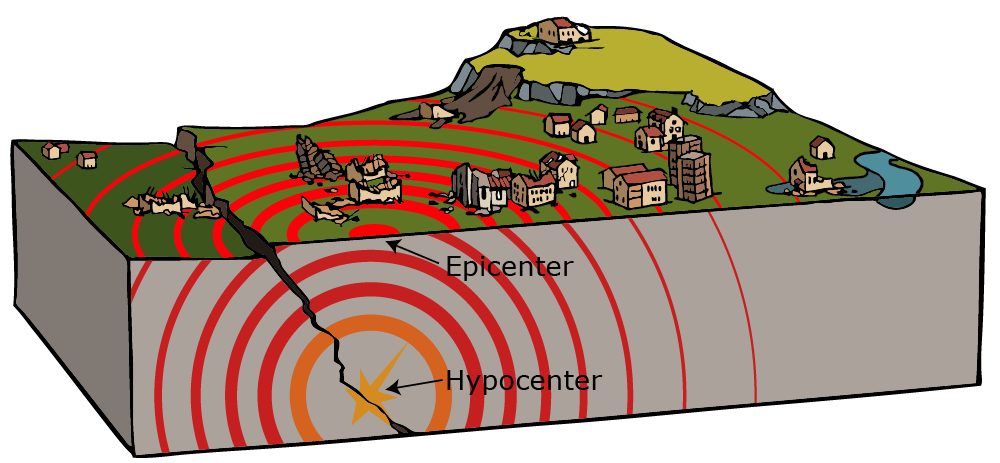 Earthquake clipart epicenter. Sed frequently asked questions