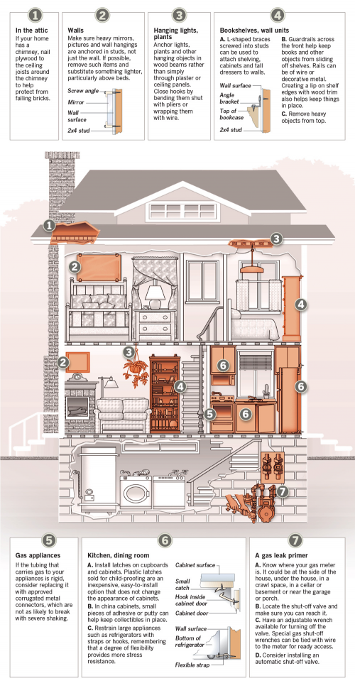 Is your proof typhoon. Earthquake clipart expensive house