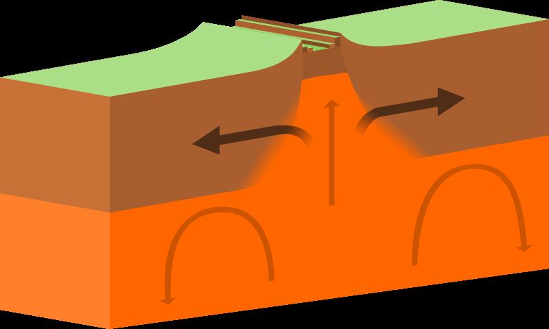 Earthquake ground rupture