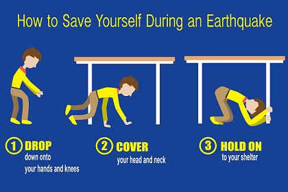 Earthquake clipart precautionary measure. You should adopt when