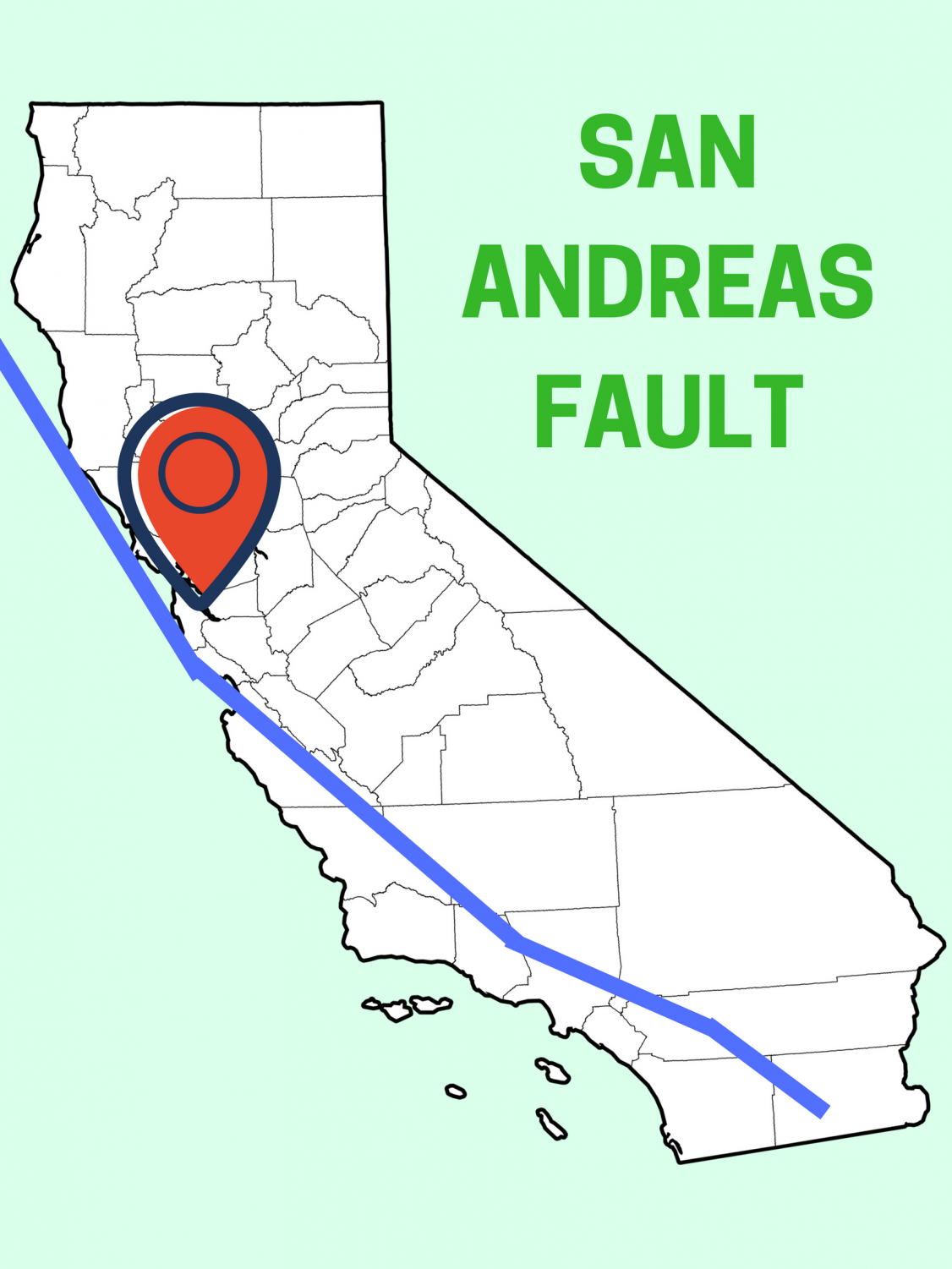 Earthquake clipart san andreas fault. Is a massive coming