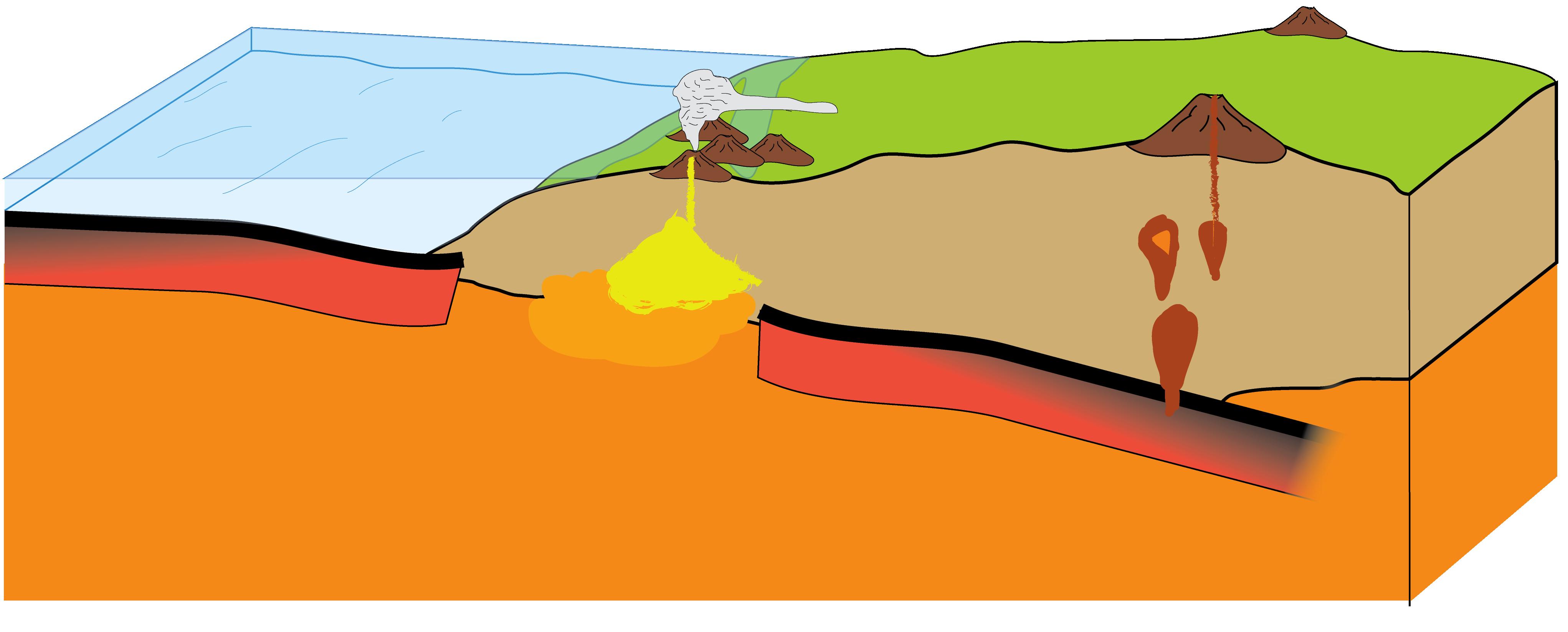 Earthquake clipart san andreas fault. Geology pinnacles national park