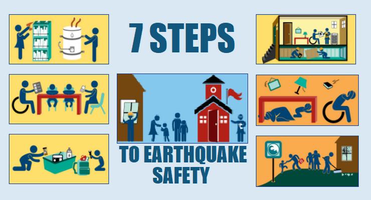 Pasadena now a quick. Emergency clipart earthquake safety