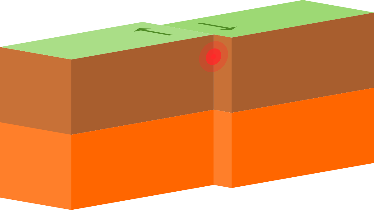 Geology clipart plate tectonic. Transform fault wikipedia
