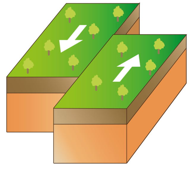What are plates movement. Earthquake clipart tectonic earthquake