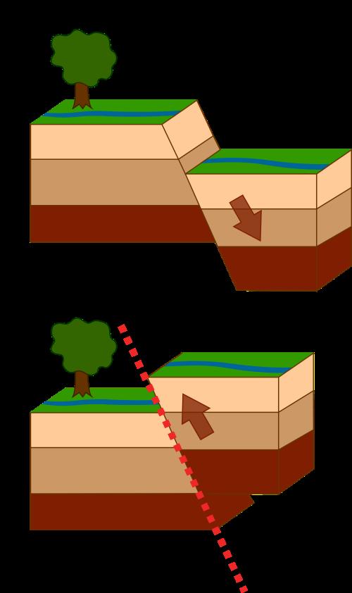 Seismology fault representation earth. Earthquake clipart tectonic earthquake