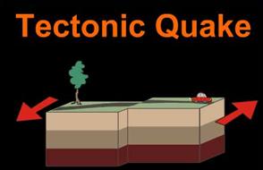 Earthquake clipart tectonic earthquake. Region xii soccsksargen disaster