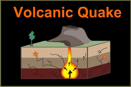 Volcanic earthquakes pacific northwest. Earthquake clipart volcano