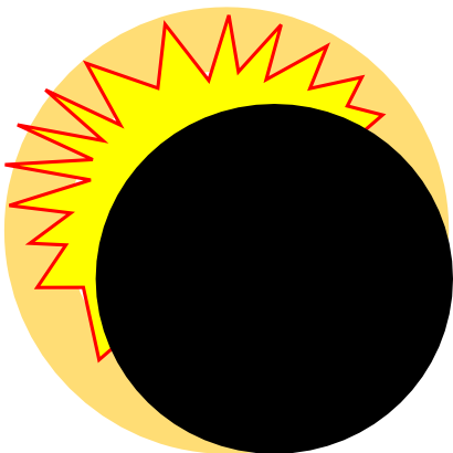 Eclipse clipart. Free of