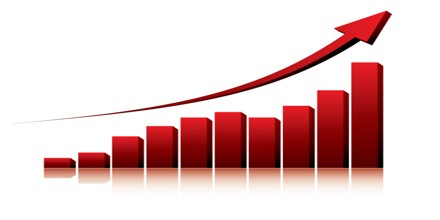 Economic and external sector. Economics clipart growth rate