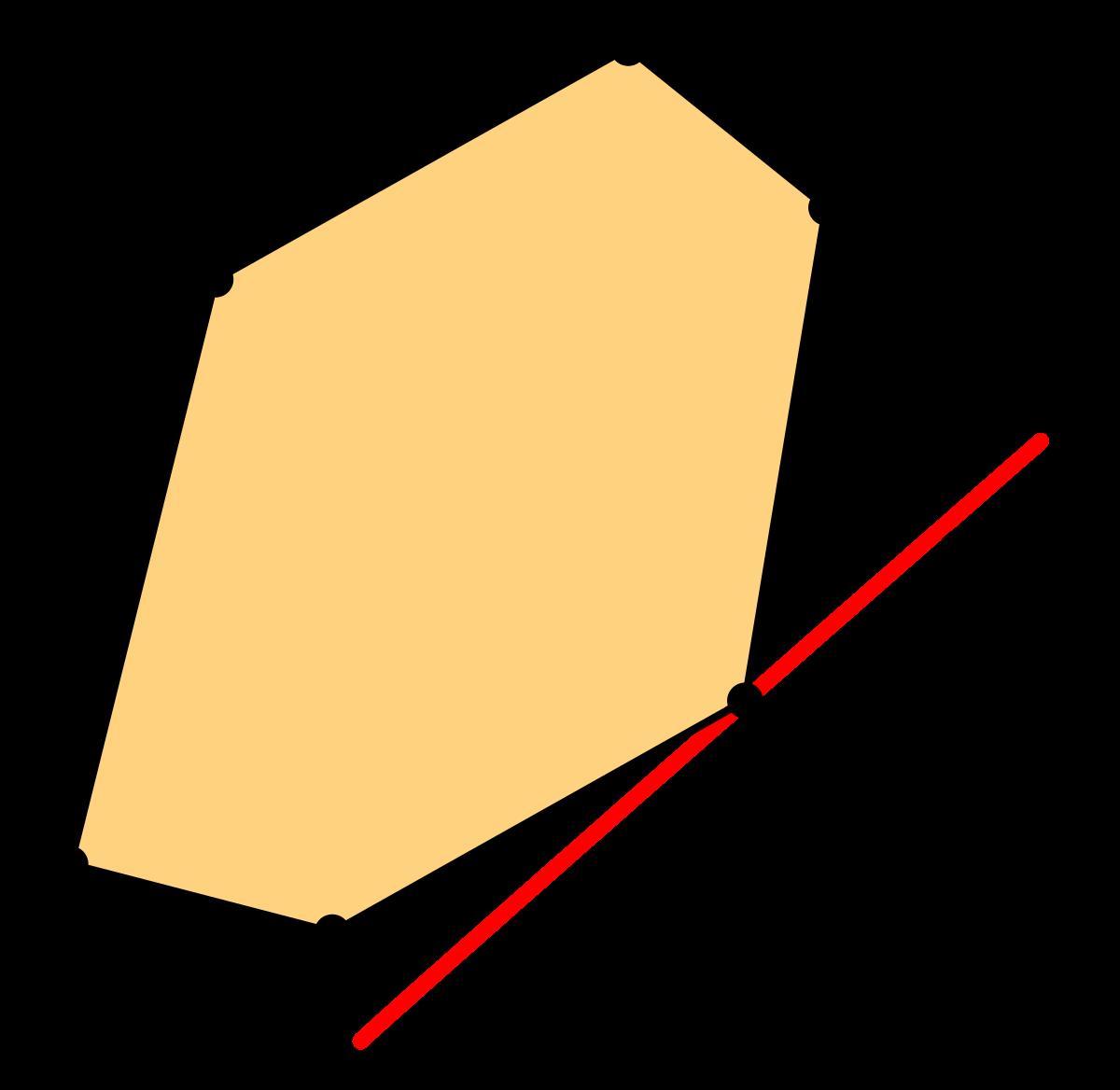 Programming wikipedia . Economics clipart linear graph