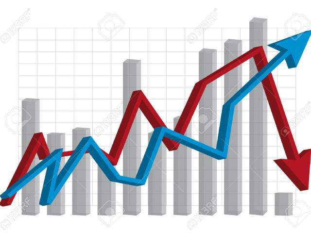 Free trend chart download. Economics clipart linear graph