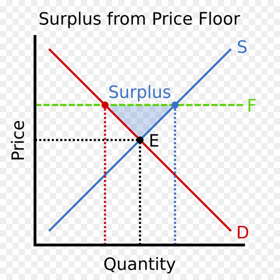 Economics clipart price. Triangle background circle