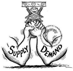 Economics clipart supply. Free economic cliparts download