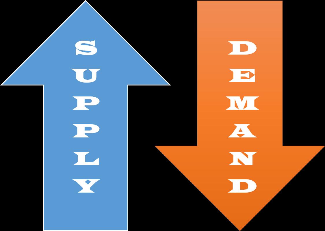 Economics clipart supply demand. And png transparent images