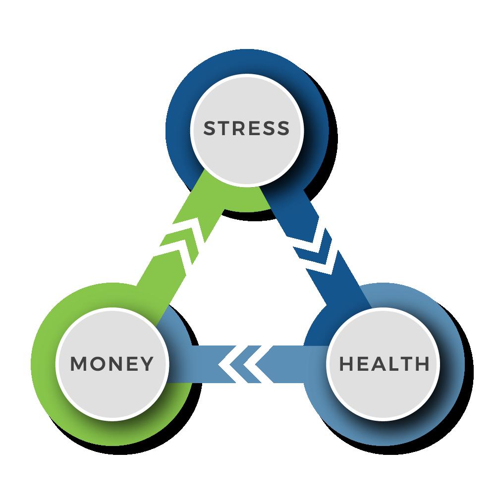 stress clipart financial stress