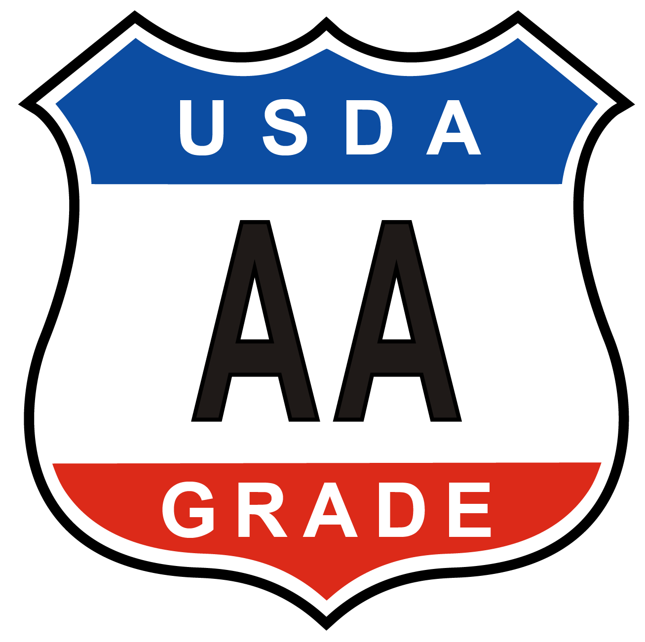Grades clipart poor grade. Questions and answers usda