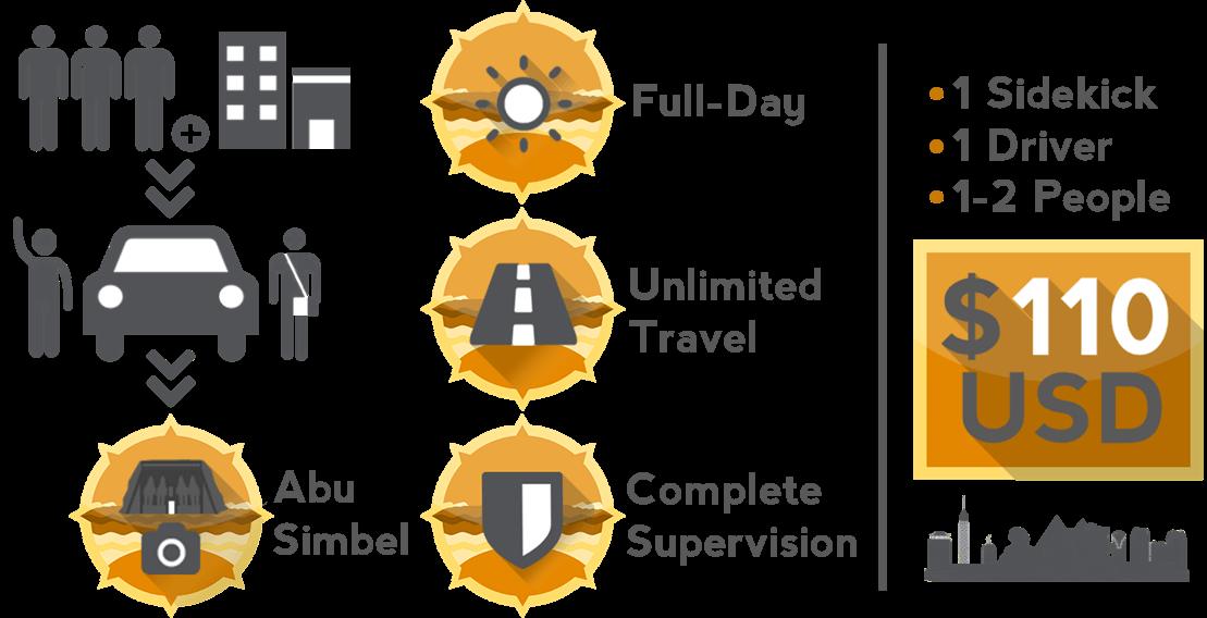 Tour egyptian sidekick infographic. Egypt clipart abu simbel