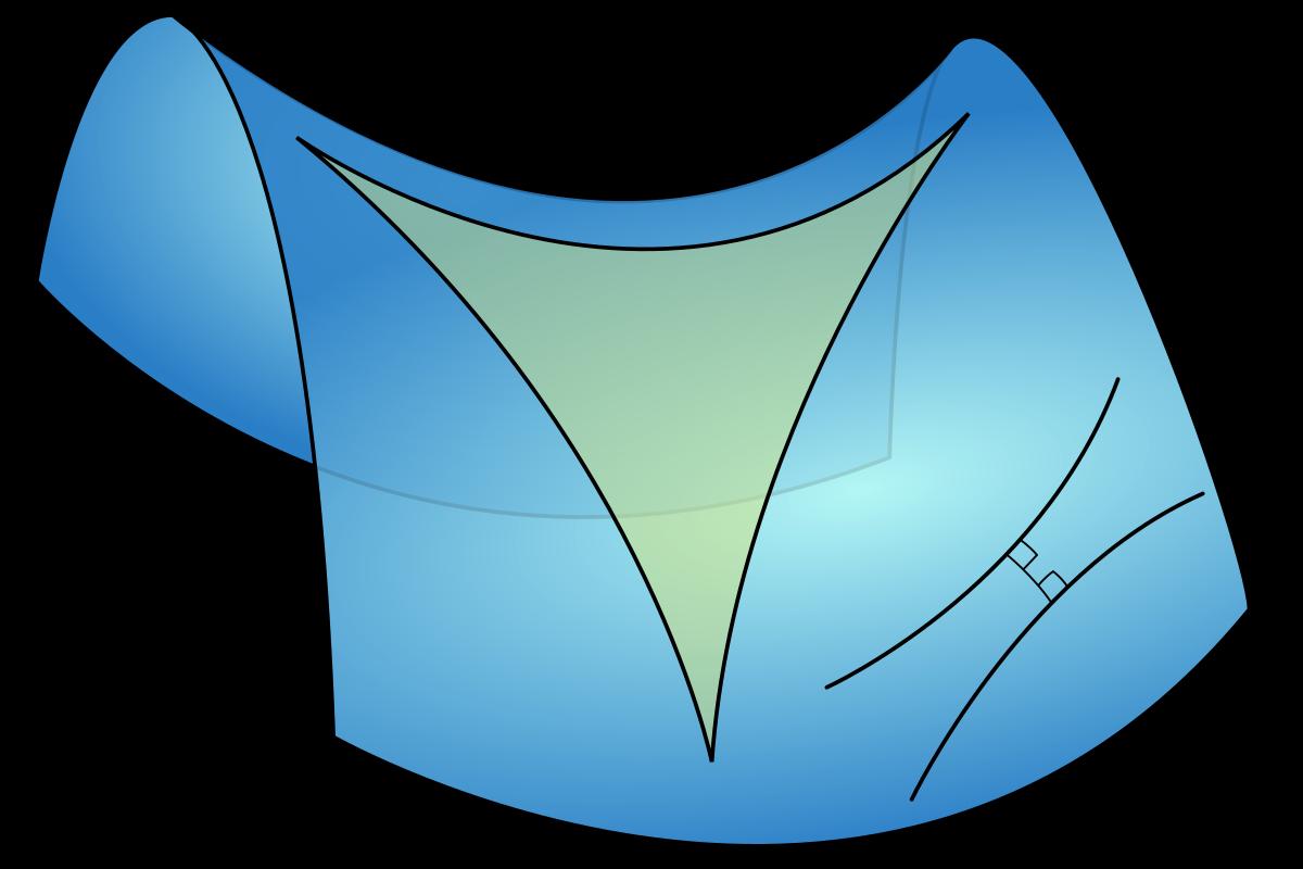 Einstein clipart scientific notation. Differential geometry wikipedia