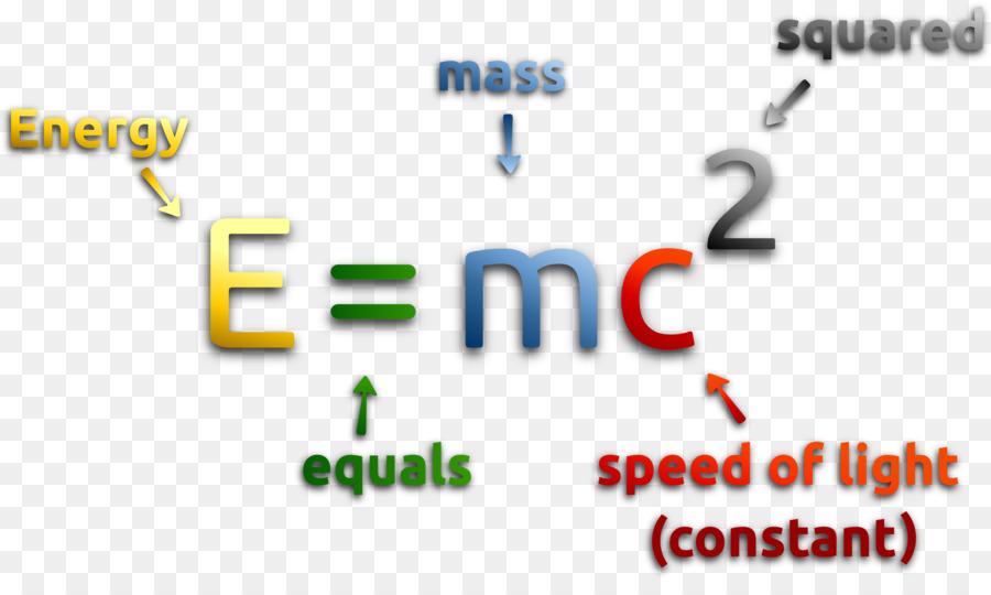 Albert cartoon physics technology. Einstein clipart theory