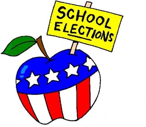 Sbdm parent election additional. Voting clipart representative government