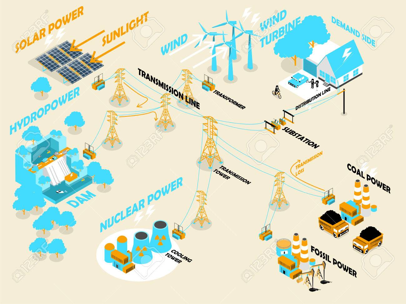 Free power download . Electricity clipart electricity distribution