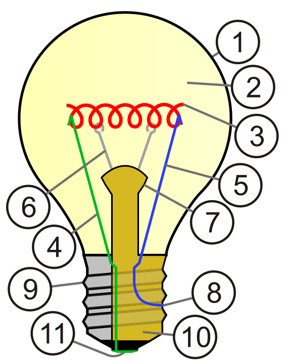 Lamp clipart light globe. Incandescent bulb wikiwand outline