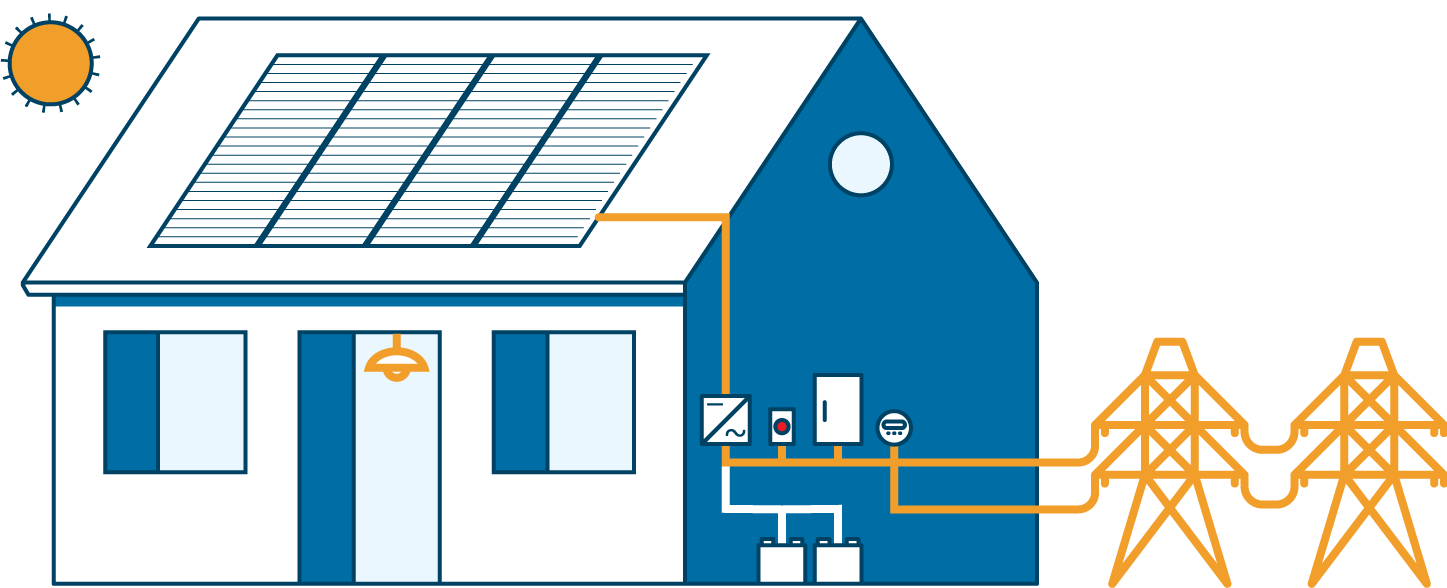 Electricity clipart power house. How solar works apex