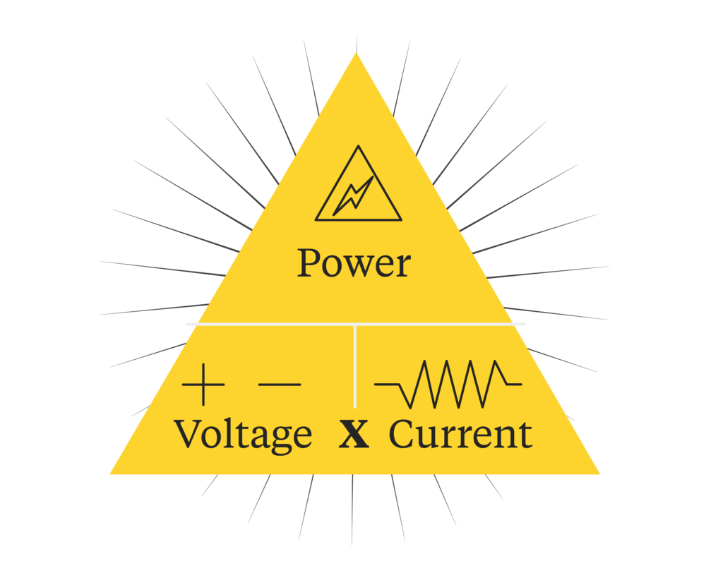 Electricity clipart voltage. How to avoid tripping