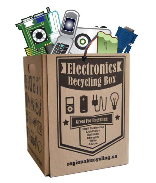 Electronics clipart disposal. Free recycling regional grab