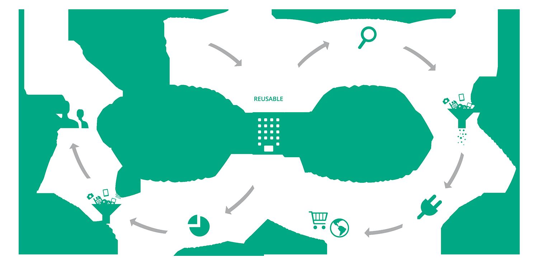Electronics clipart e waste. Recycling it asset management