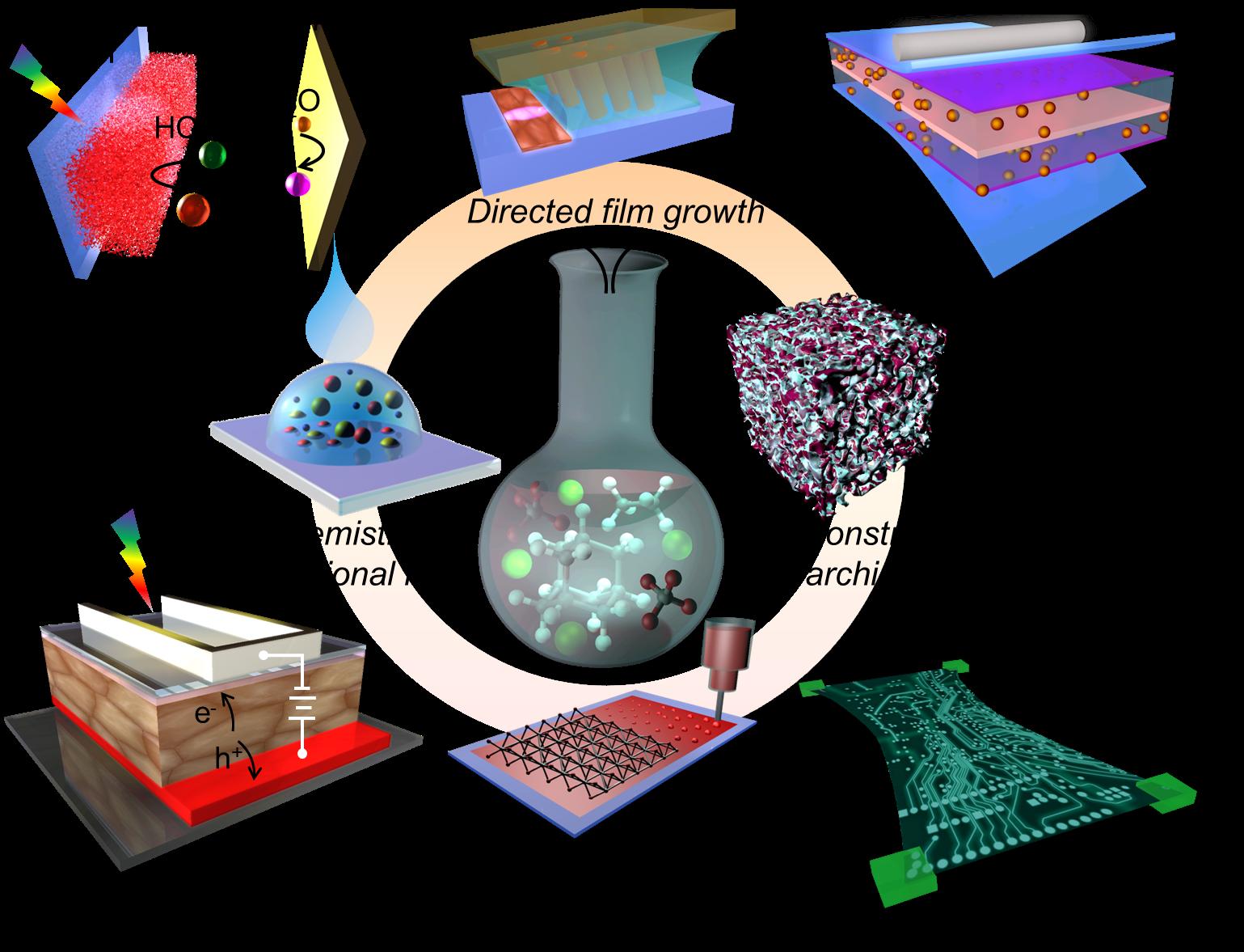 Electronics clipart electronics engineer. Molecular engineering of building