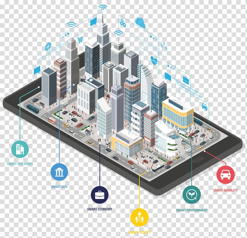 Electronics clipart internet thing. Smart city of things