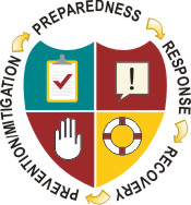 Free preparedness cliparts download. Emergency clipart disaster readiness