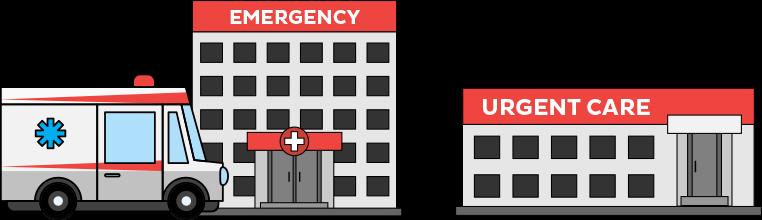 Quiz er or urgent. Emergency clipart emergency care