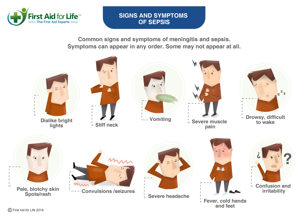 Emergency clipart life threatening. Update on sepsis causing