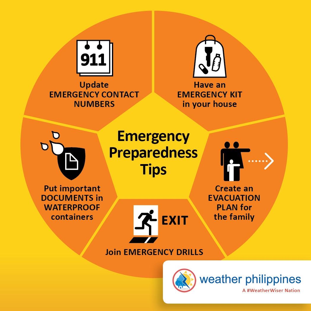 Super disaster survival tips. Emergency clipart typhoon preparedness
