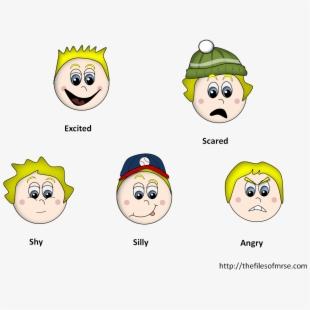 Feelings emotional skill download. Emotions clipart basic emotion