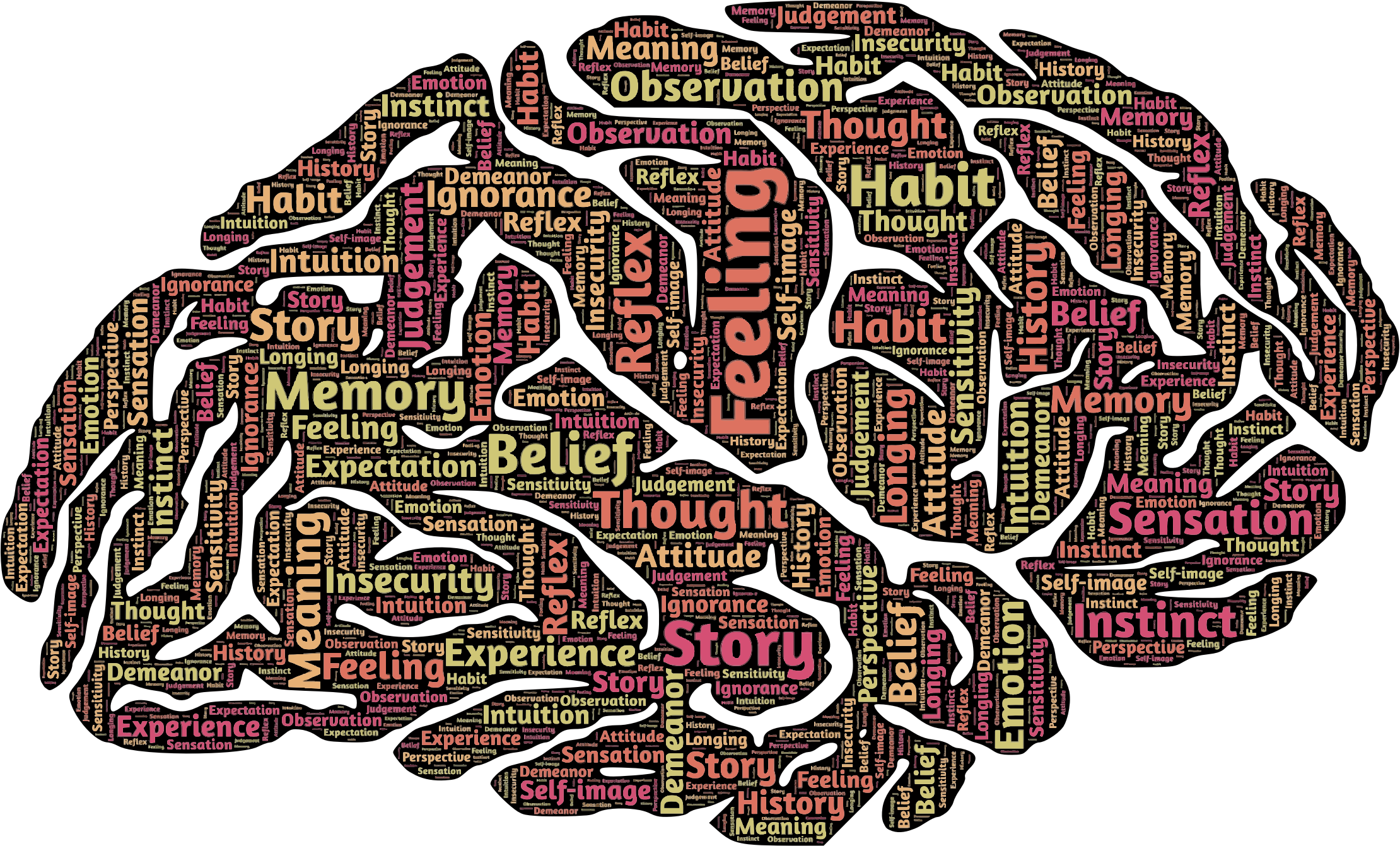 Typography big image png. Psychology clipart brain idea
