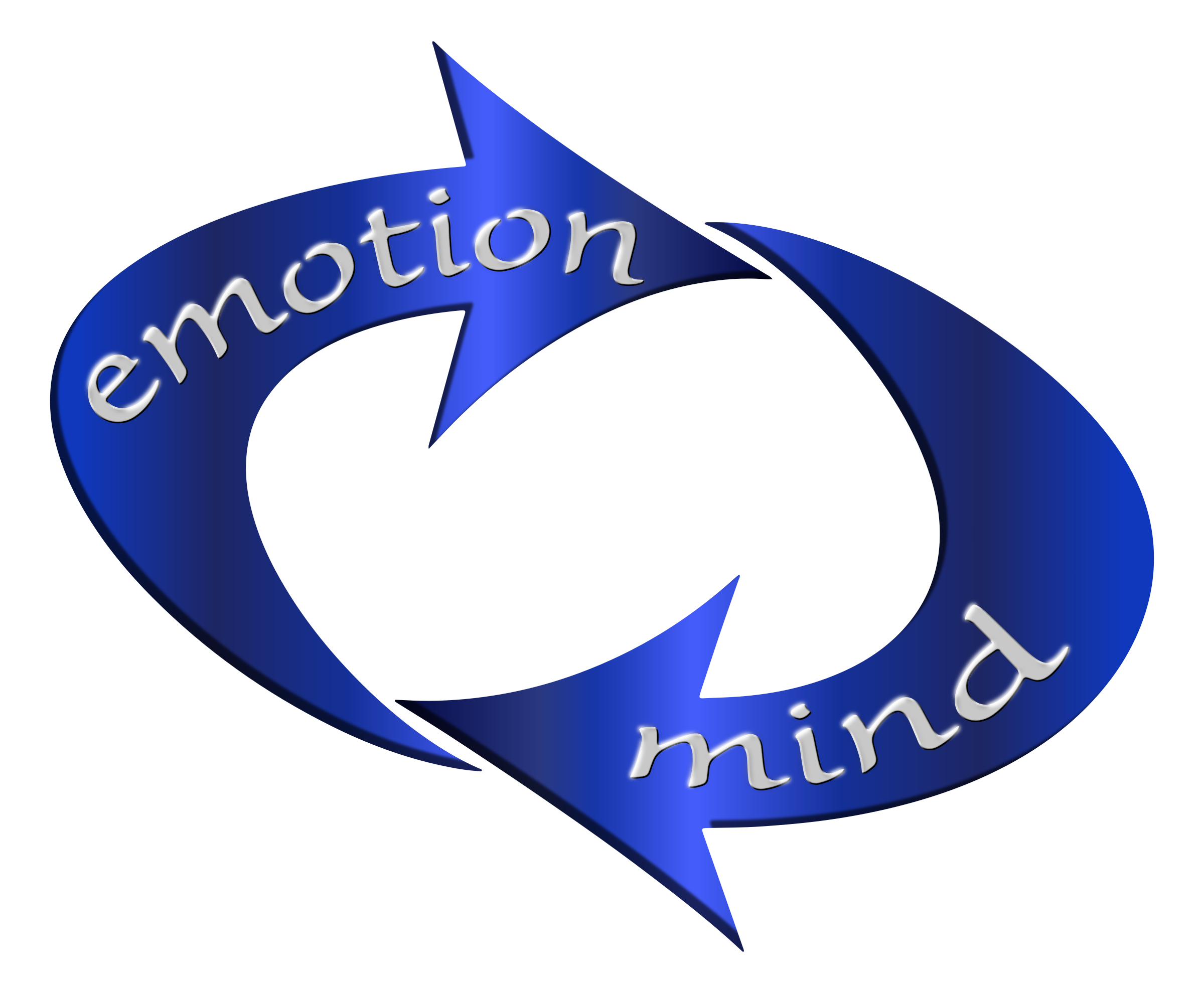 Motivation clipart goal. Mind emotion loop big