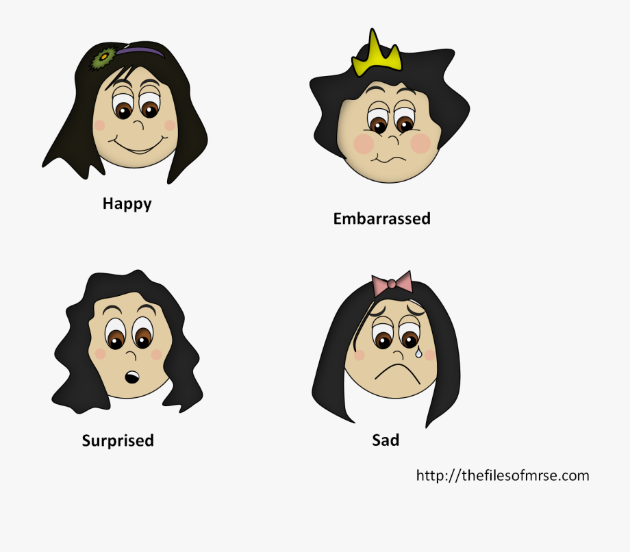 Feelings surprised feeling . Emotions clipart cartoon face