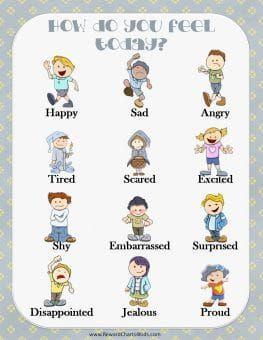 Chart with cartoon characters. Emotions clipart character feeling