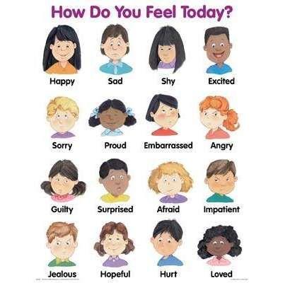 Emotions clipart emotion chart. Feelings free education