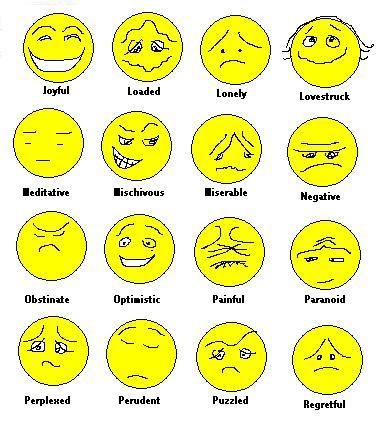 Feelings clipart feeling word. Pin on emotions