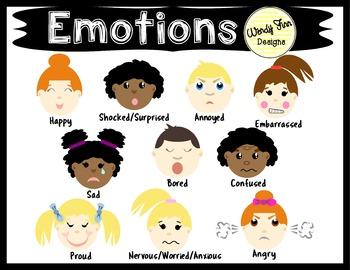 Kids faces . Emotions clipart kindergarten