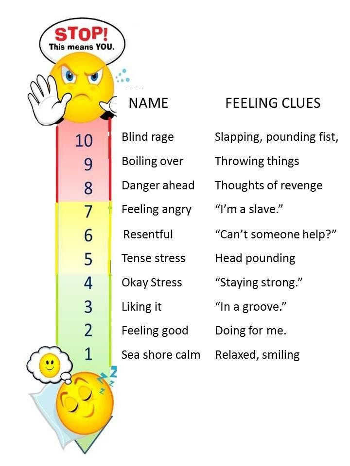 Printable feelings worksheets free. Emotions clipart thermometer