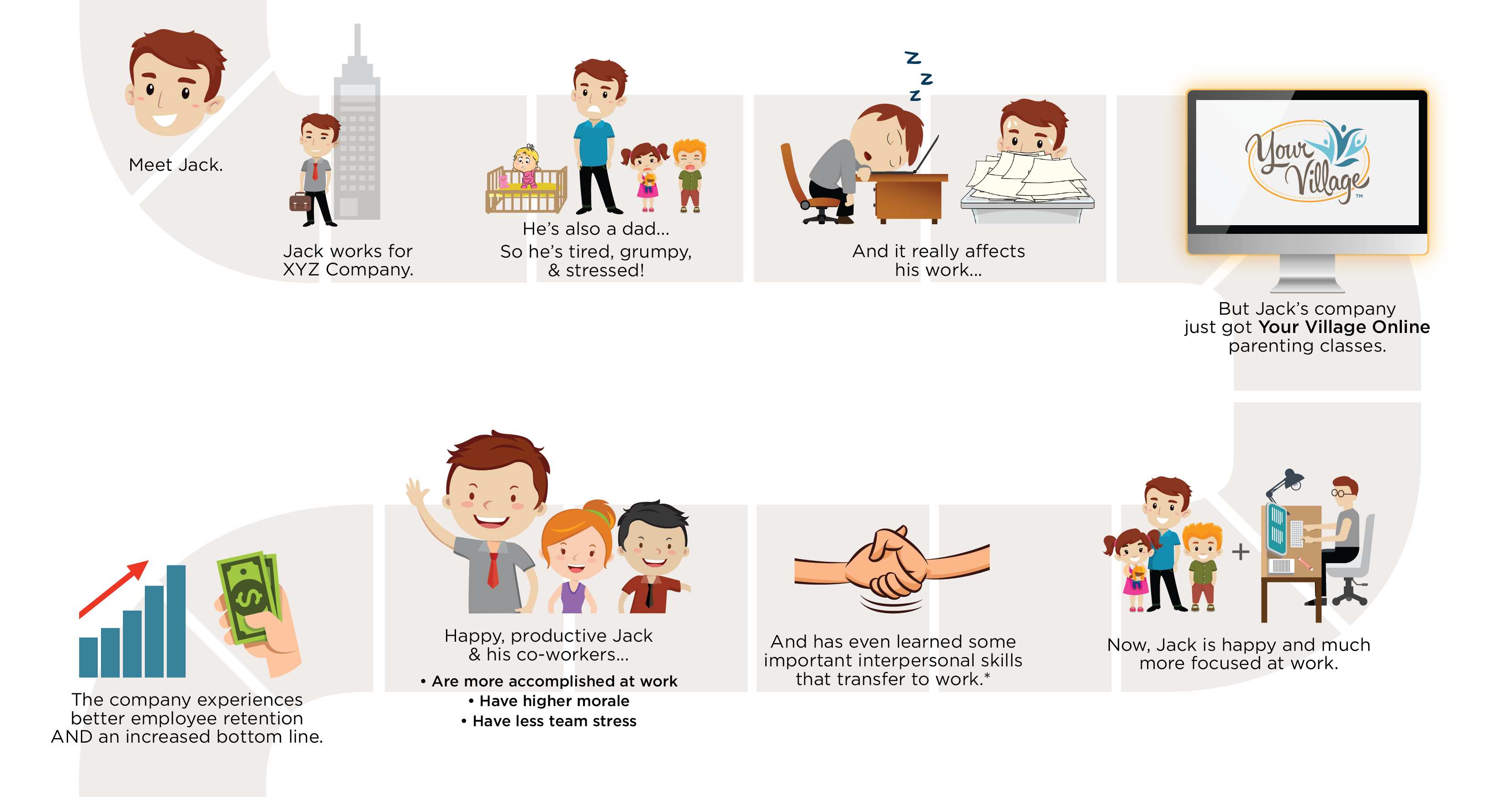 Employee clipart morale. Updated jack your village