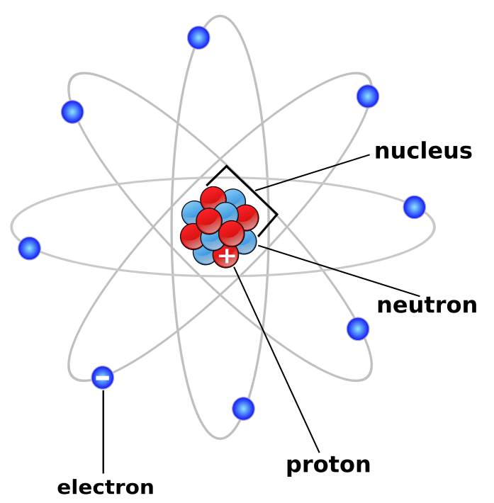 Atomic diagram color png. Energy clipart atom